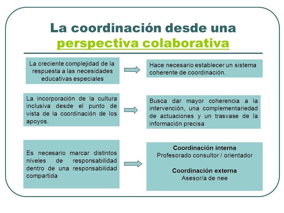 La coordinación desde una perspectiva colaborativa
