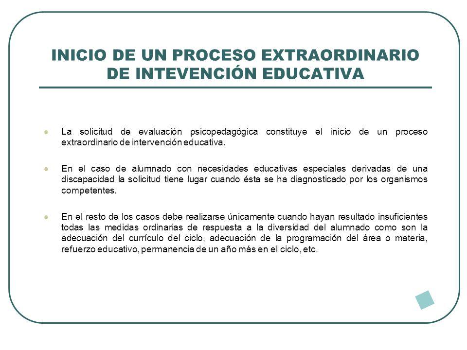 INICIO DE UN PROCESO EXTRAORDINARIO DE INTEVENCIÓN EDUCATIVA