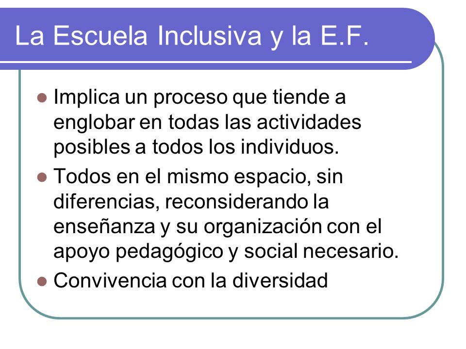 La Escuela Inclusiva y la E.F.