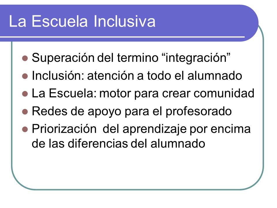 La Escuela Inclusiva Superación del termino integración