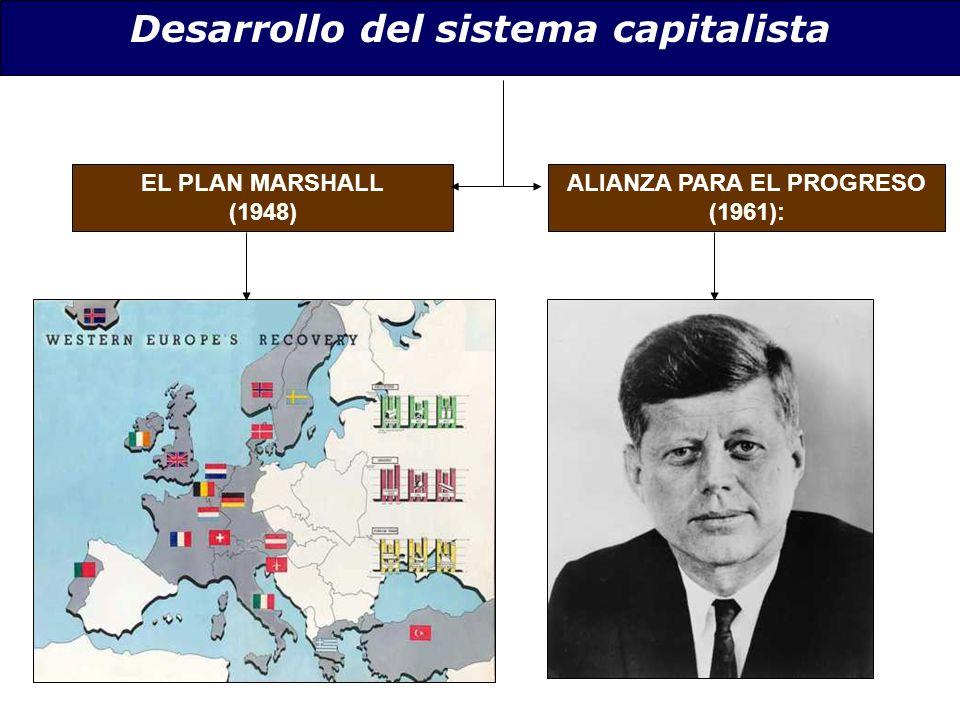 Desarrollo del sistema capitalista