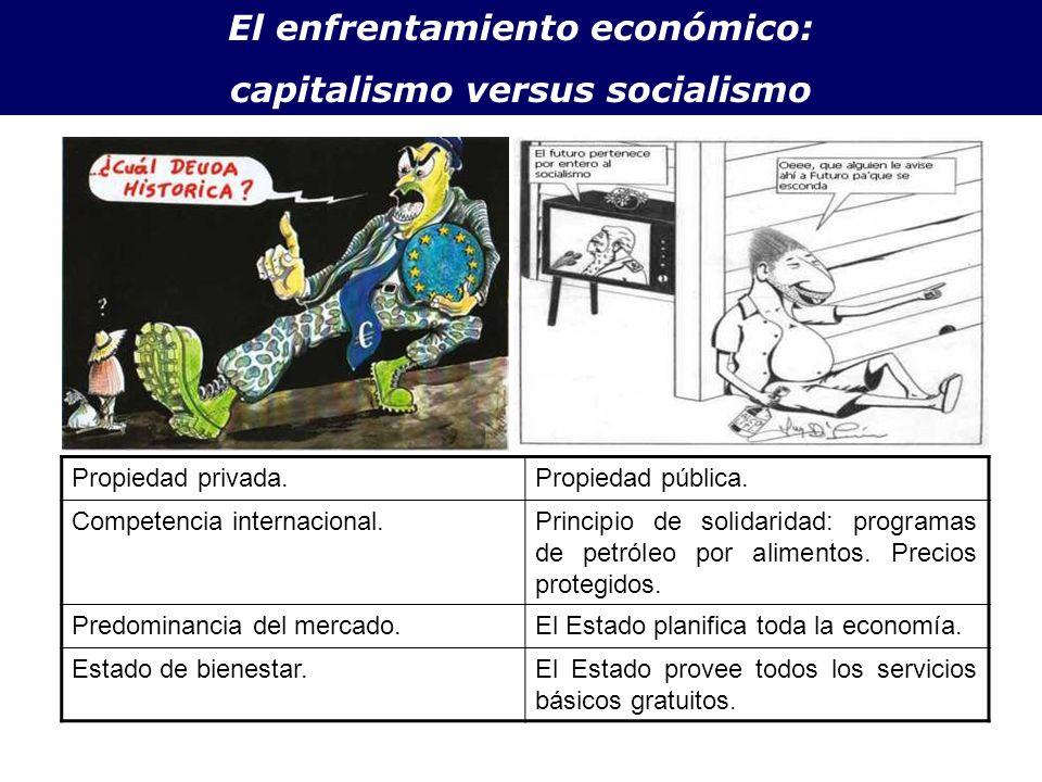 El enfrentamiento económico: capitalismo versus socialismo