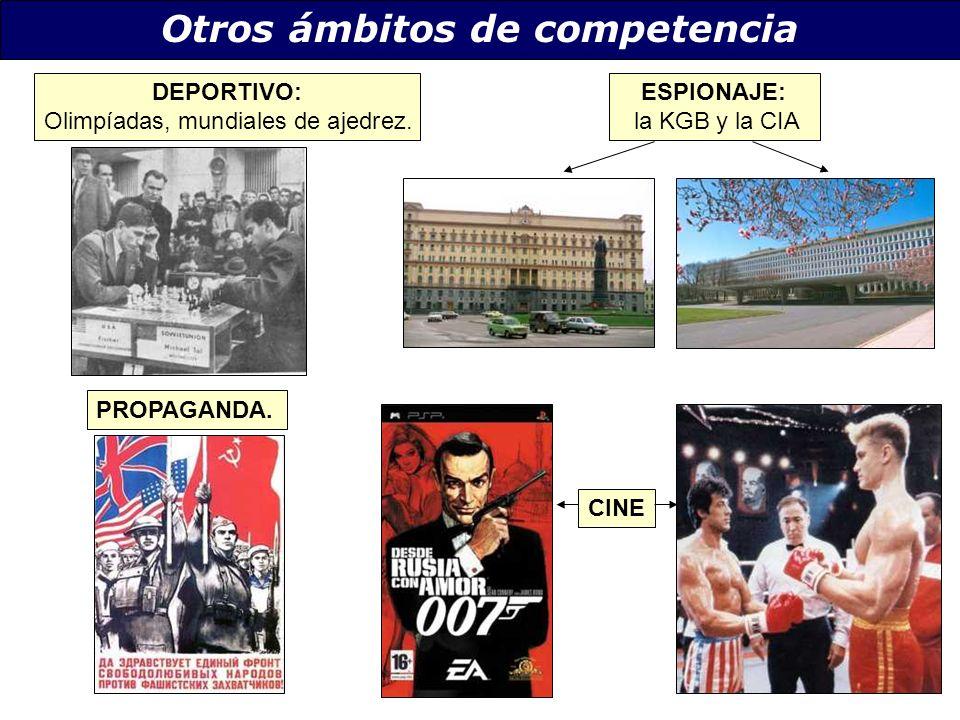 Otros ámbitos de competencia