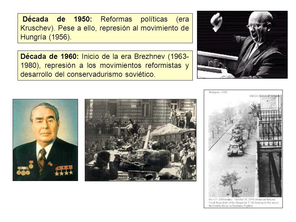 Década de 1950: Reformas políticas (era Kruschev)