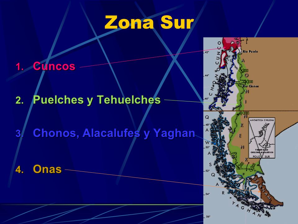 Zona Sur Cuncos Puelches y Tehuelches Chonos, Alacalufes y Yaghan Onas