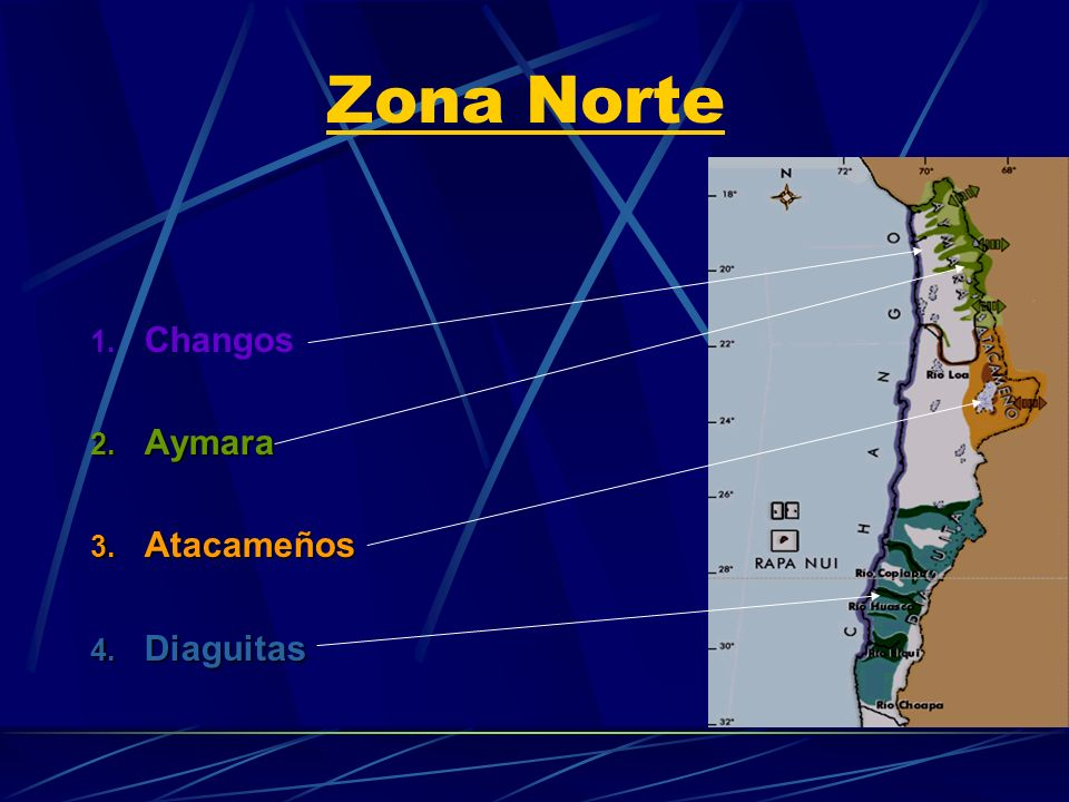 Zona Norte Changos Aymara Atacameños Diaguitas