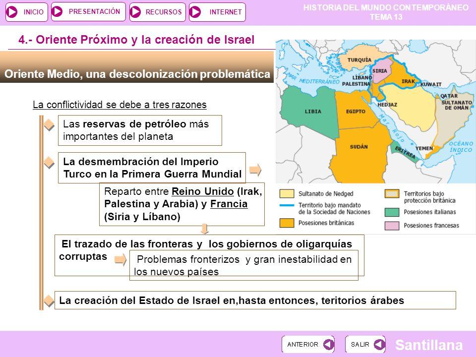 4.- Oriente Próximo y la creación de Israel