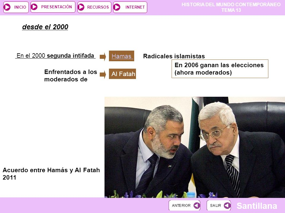 desde el 2000 Hamas Radicales islamistas En 2006 ganan las elecciones