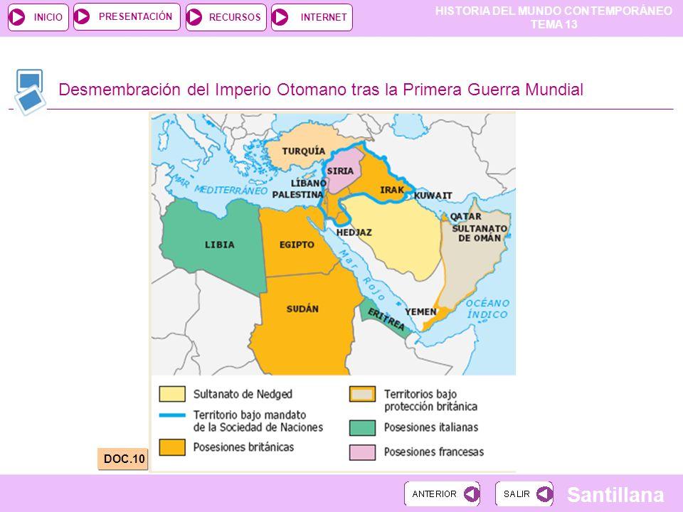 Desmembración del Imperio Otomano tras la Primera Guerra Mundial