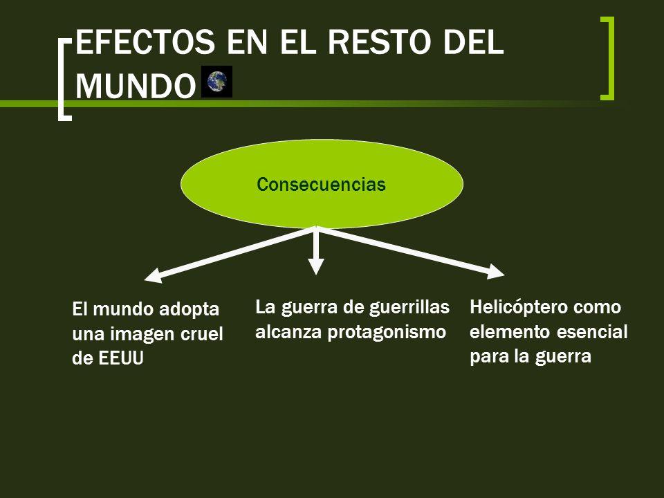EFECTOS EN EL RESTO DEL MUNDO