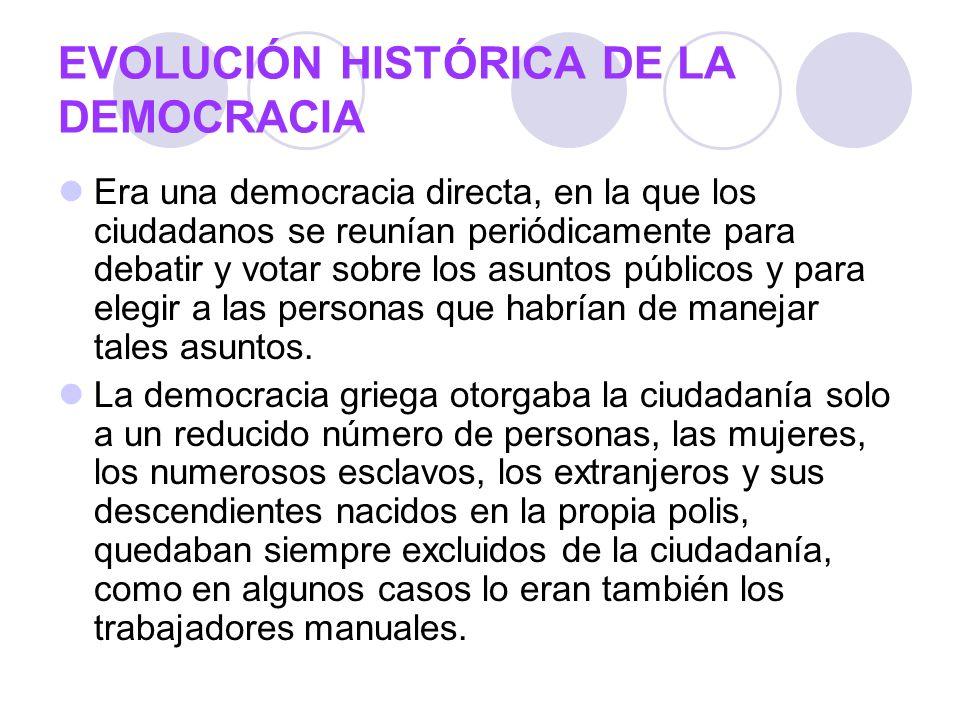 EVOLUCIÓN HISTÓRICA DE LA DEMOCRACIA