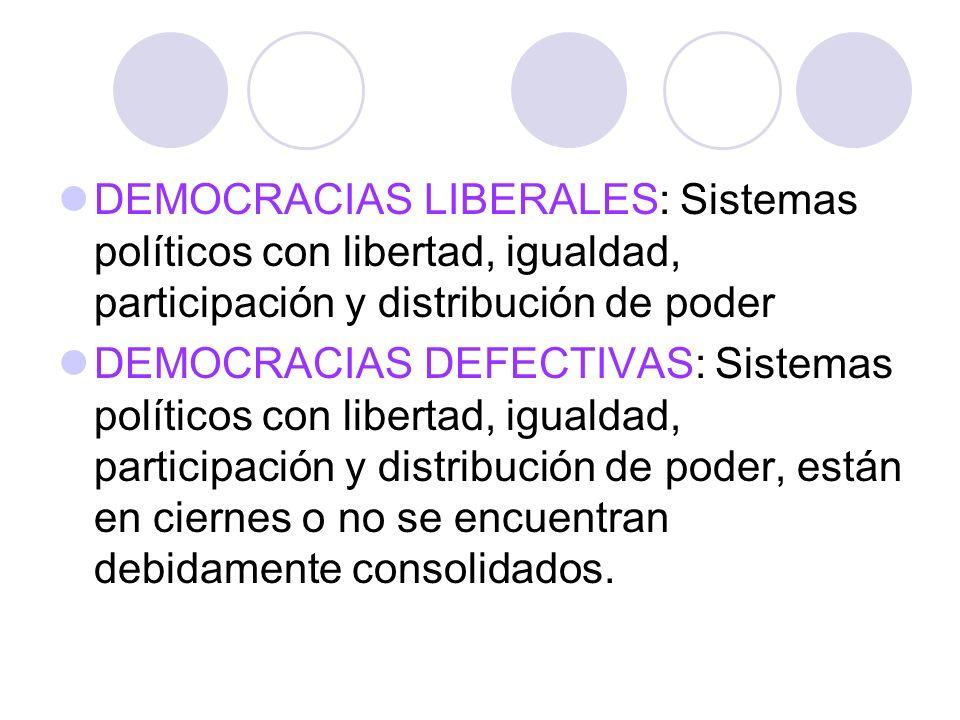 DEMOCRACIAS LIBERALES: Sistemas políticos con libertad, igualdad, participación y distribución de poder