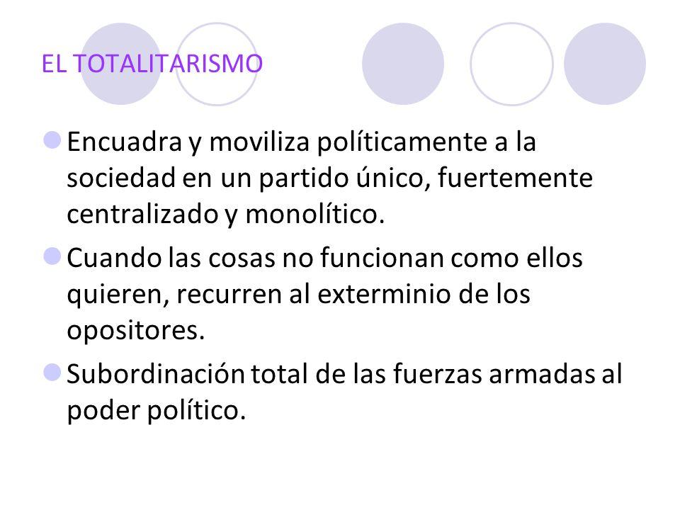 Subordinación total de las fuerzas armadas al poder político.