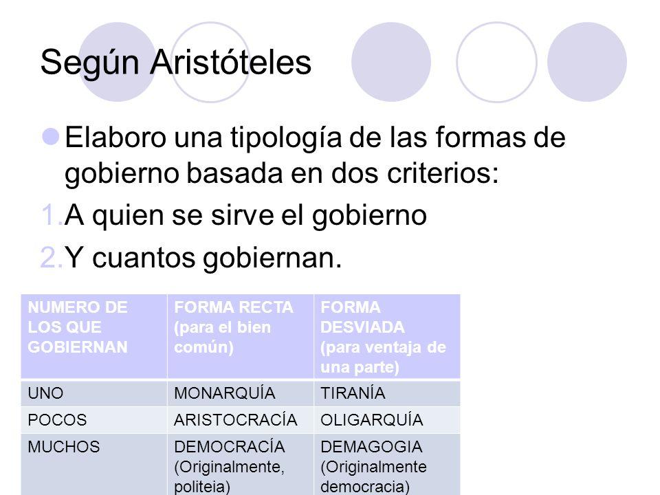 Según AristótelesElaboro una tipología de las formas de gobierno basada en dos criterios: A quien se sirve el gobierno.