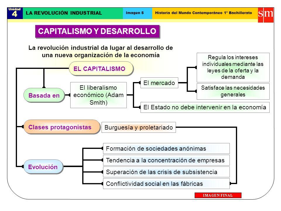 CAPITALISMO Y DESARROLLO