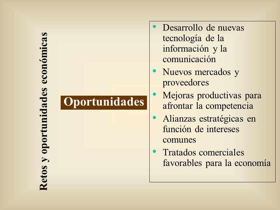 Oportunidades Retos y oportunidades económicas