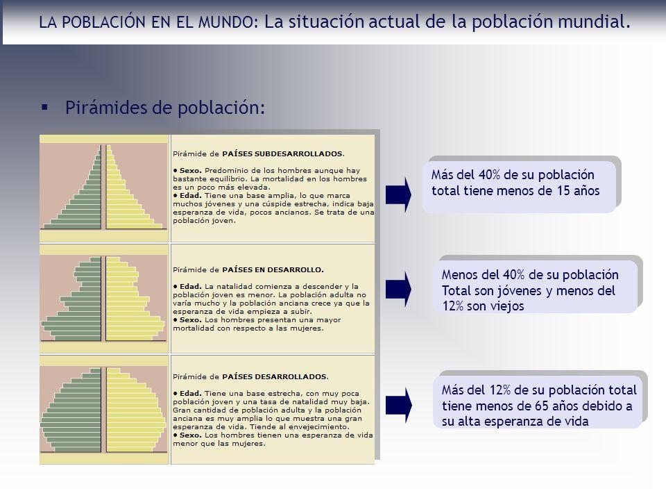 LA POBLACIÓN EN EL MUNDO: La situación actual de la población mundial.