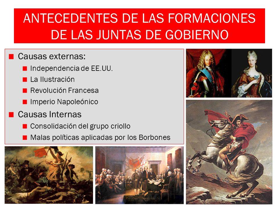 ANTECEDENTES DE LAS FORMACIONES DE LAS JUNTAS DE GOBIERNO