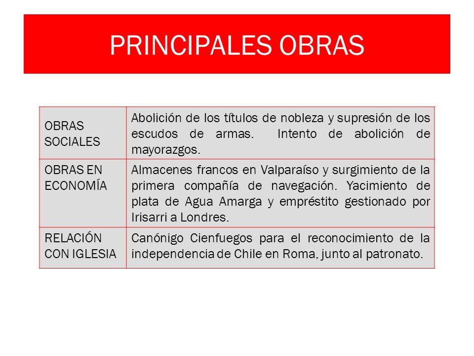 PRINCIPALES OBRAS OBRAS SOCIALES