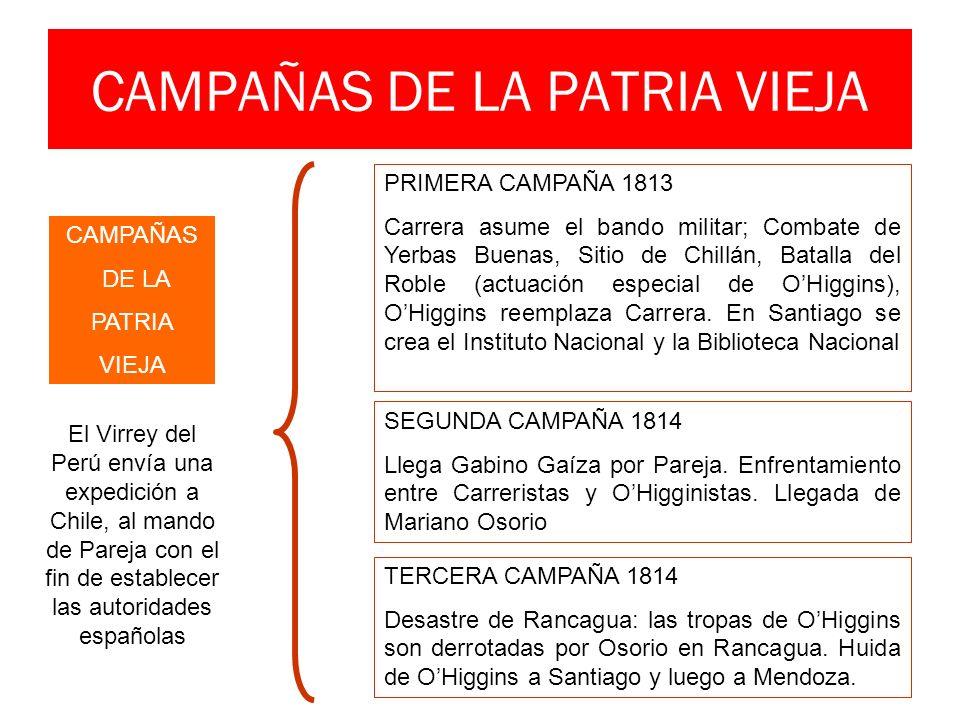 CAMPAÑAS DE LA PATRIA VIEJA