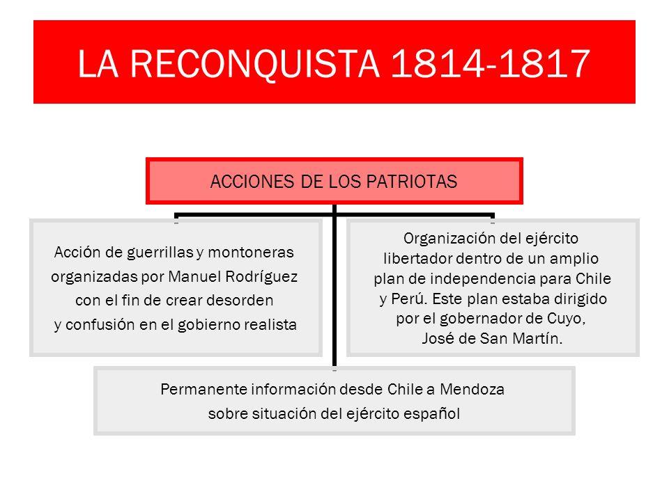 LA RECONQUISTA 1814-1817