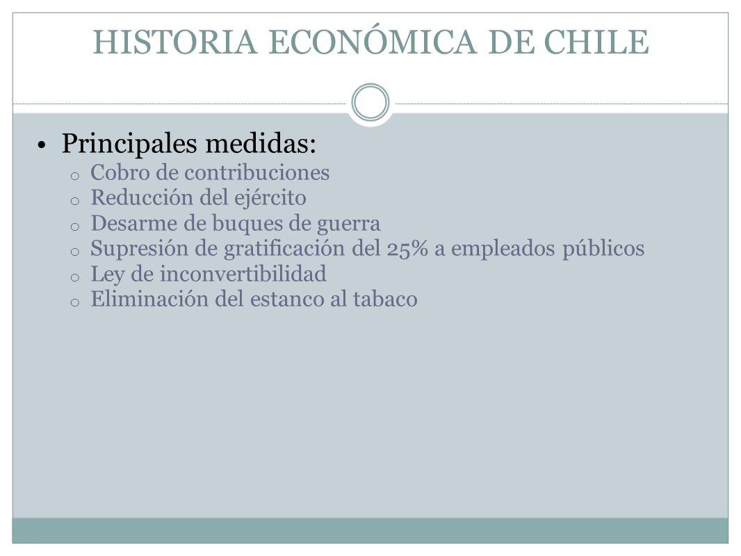 HISTORIA ECONÓMICA DE CHILE