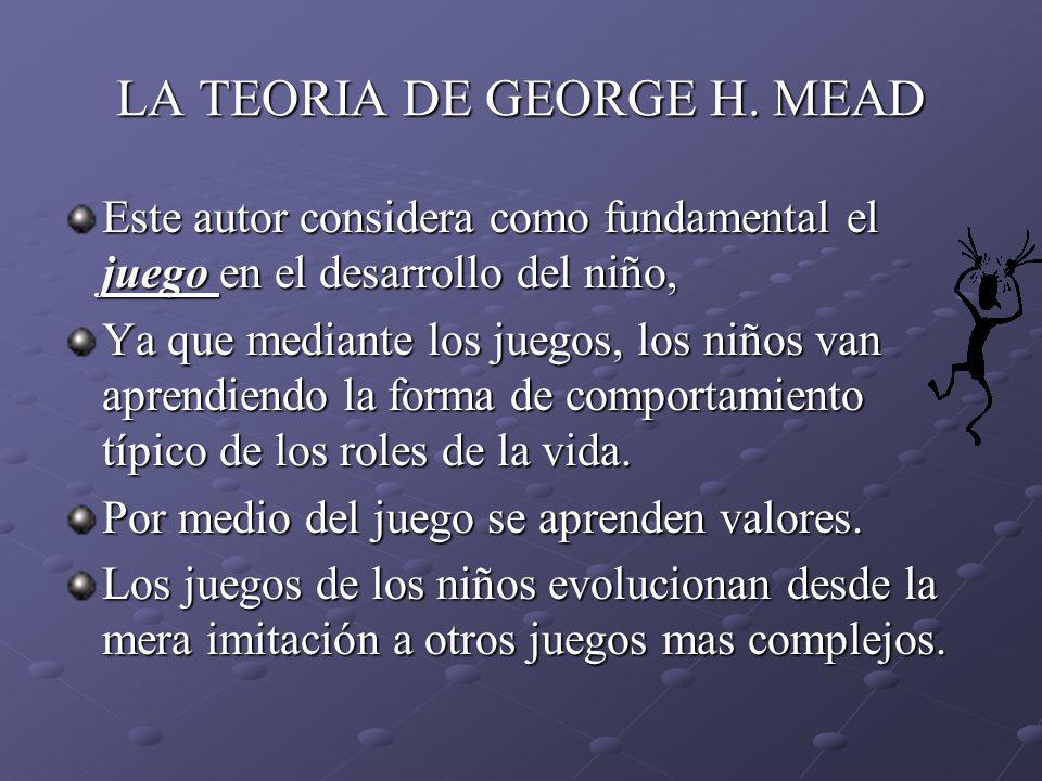 LA TEORIA DE GEORGE H. MEAD