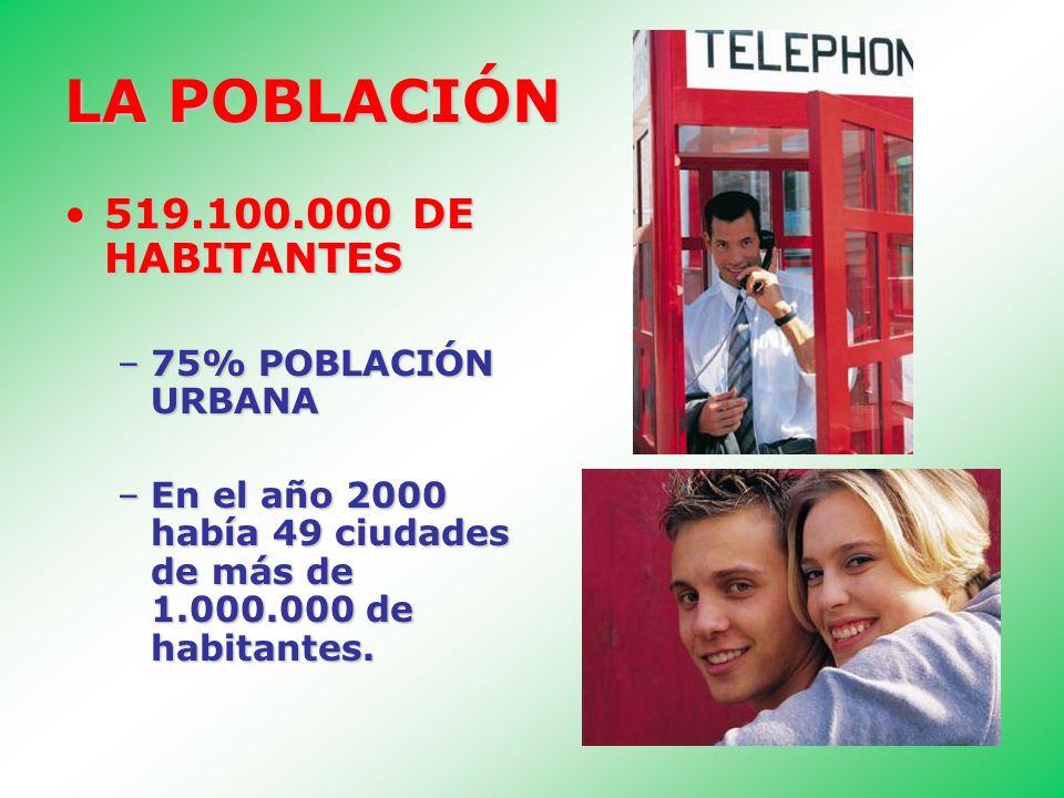 LA POBLACIÓN 519.100.000 DE HABITANTES 75% POBLACIÓN URBANA