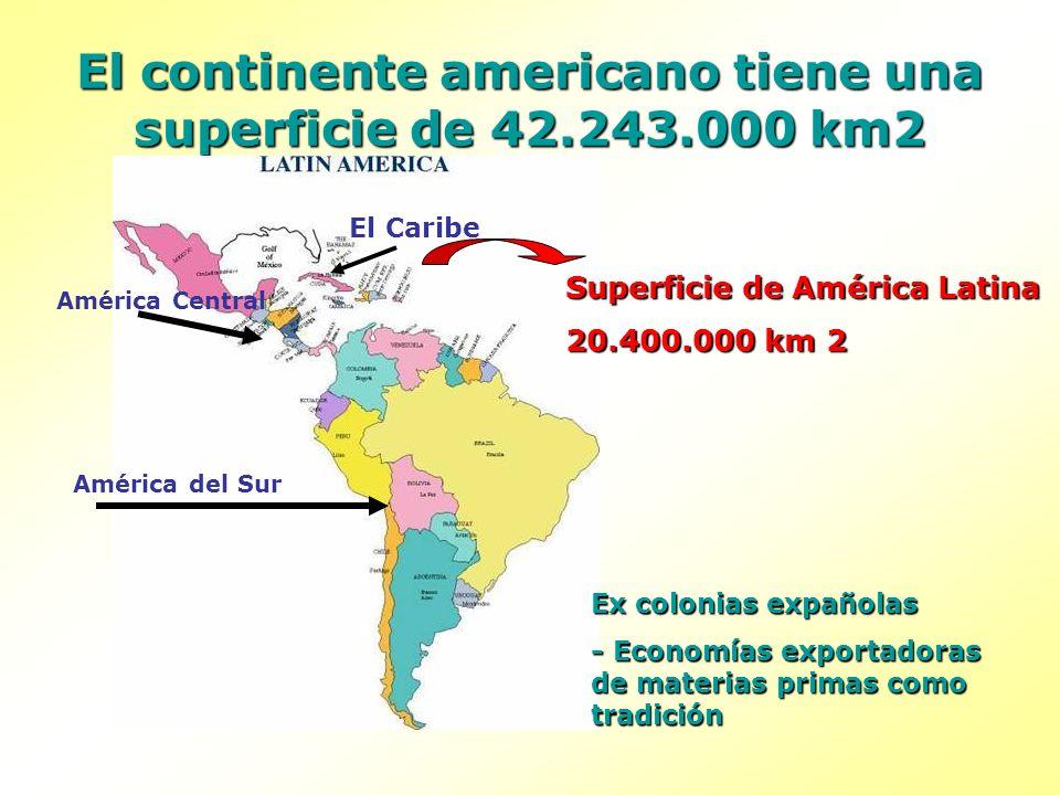 El continente americano tiene una superficie de 42.243.000 km2