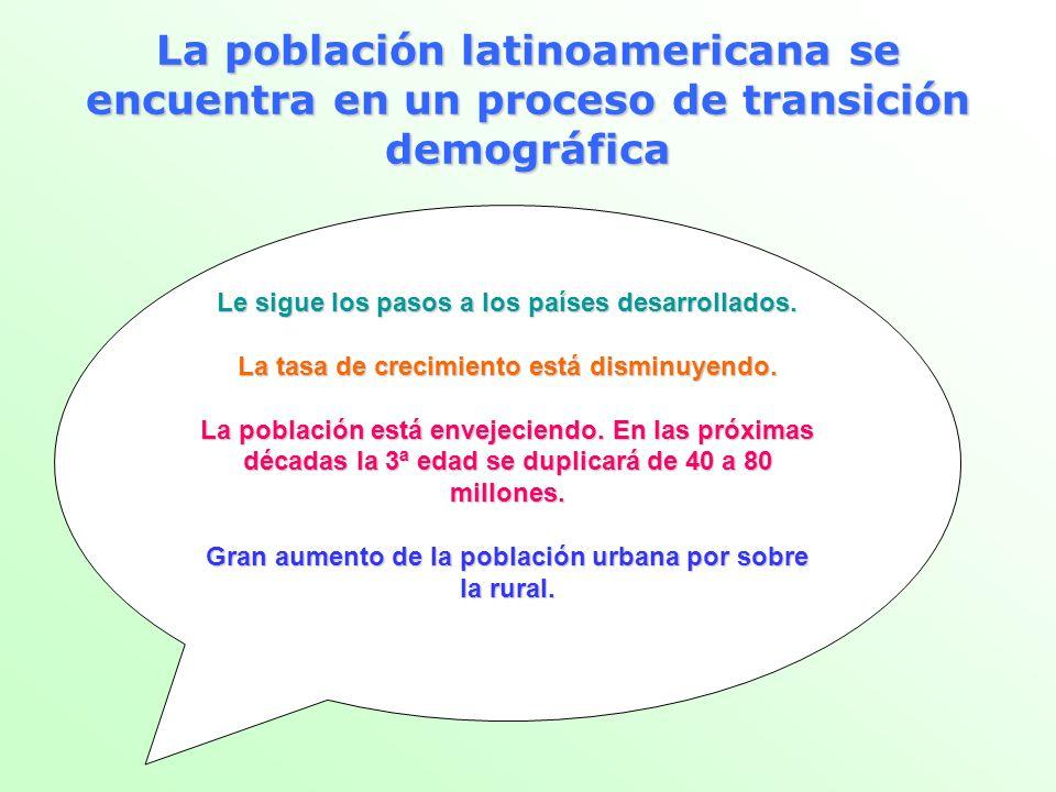 La población latinoamericana se encuentra en un proceso de transición demográfica