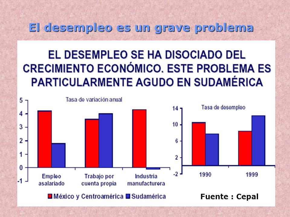El desempleo es un grave problema