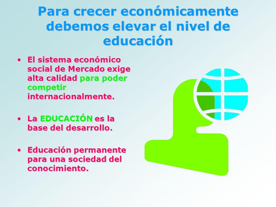 Para crecer económicamente debemos elevar el nivel de educación