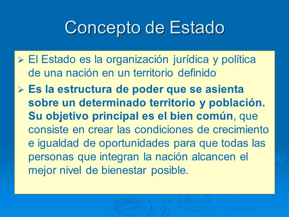 Concepto de EstadoEl Estado es la organización jurídica y política de una nación en un territorio definido.