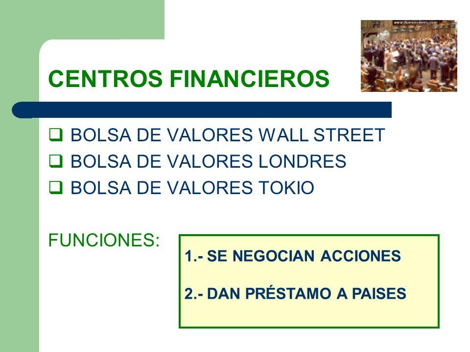 CENTROS FINANCIEROS BOLSA DE VALORES WALL STREET