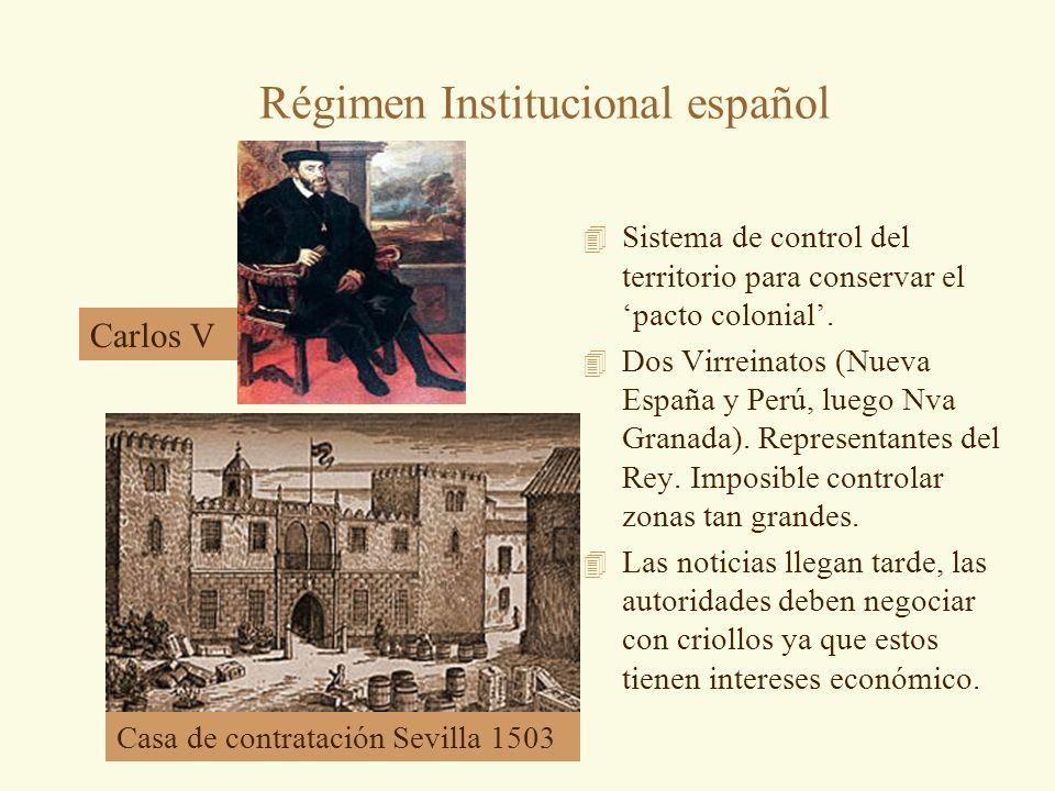 Régimen Institucional español