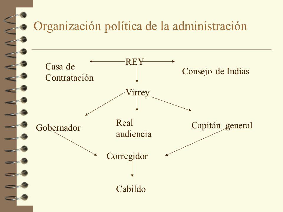 Organización política de la administración