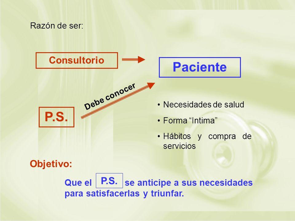 Paciente P.S. Consultorio Objetivo: P.S.