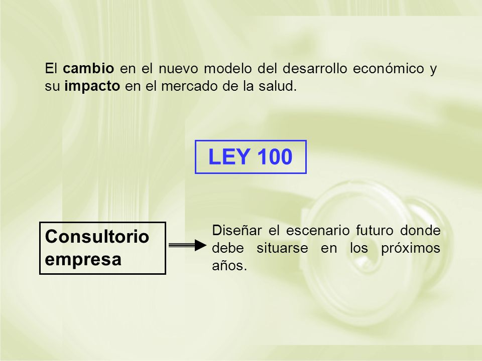 LEY 100 Consultorio empresa