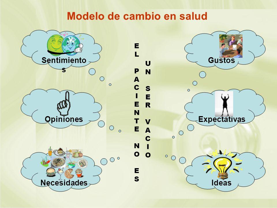 Modelo de cambio en salud