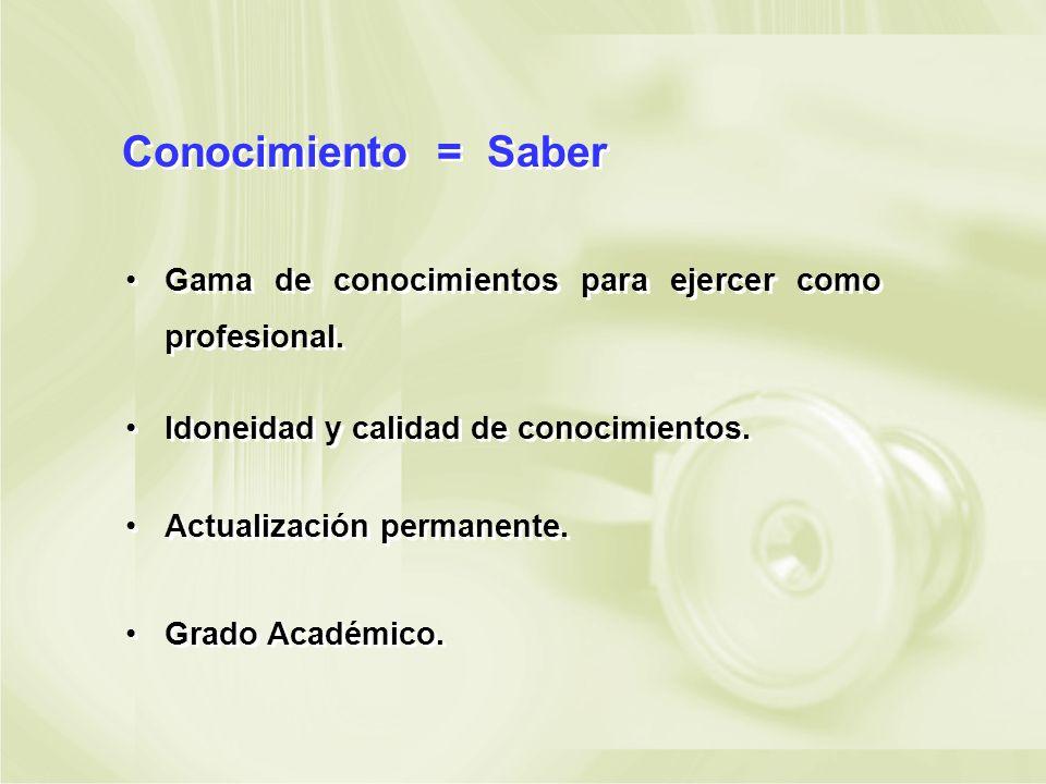 Conocimiento = SaberGama de conocimientos para ejercer como profesional. Idoneidad y calidad de conocimientos.