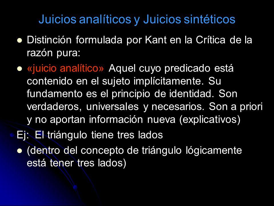 Juicios analíticos y Juicios sintéticos