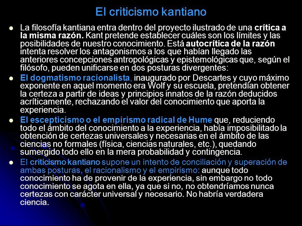 El criticismo kantiano