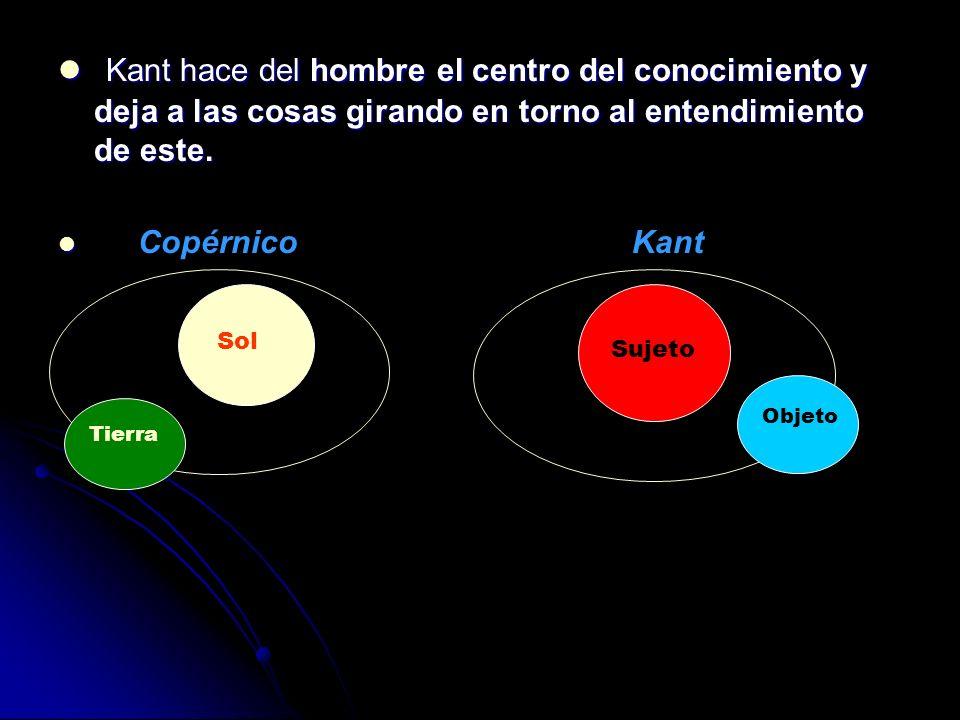 Kant hace del hombre el centro del conocimiento y deja a las cosas girando en torno al entendimiento de este.