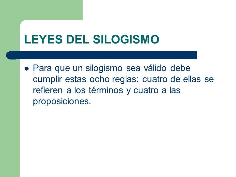 LEYES DEL SILOGISMO