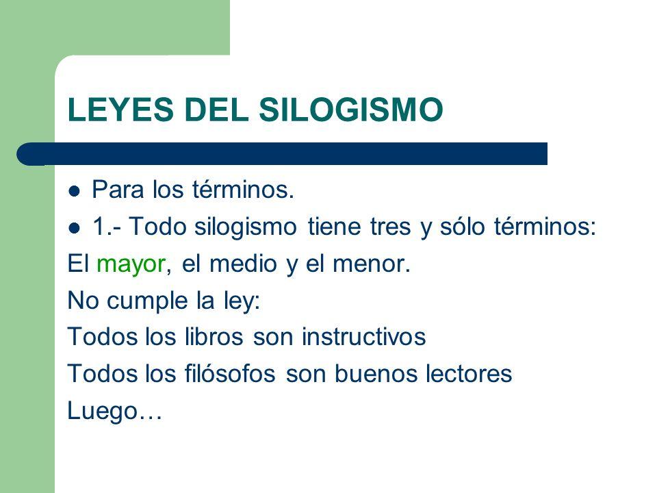 LEYES DEL SILOGISMO Para los términos.