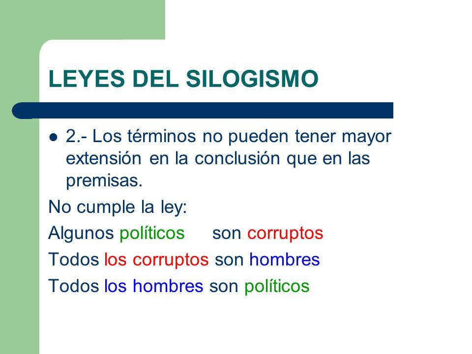 LEYES DEL SILOGISMO2.- Los términos no pueden tener mayor extensión en la conclusión que en las premisas.
