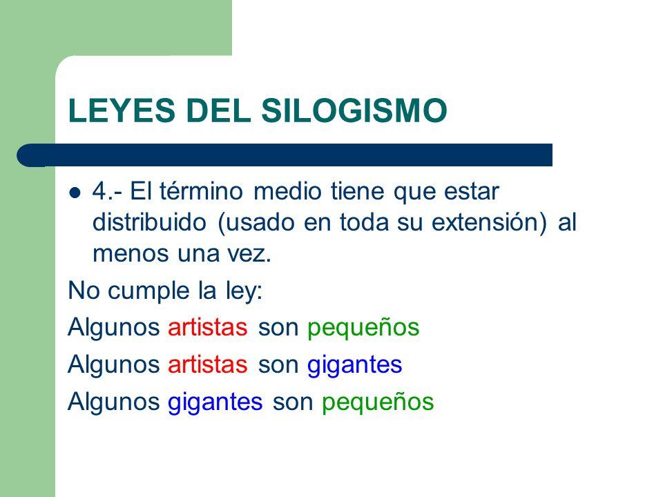 LEYES DEL SILOGISMO 4.- El término medio tiene que estar distribuido (usado en toda su extensión) al menos una vez.