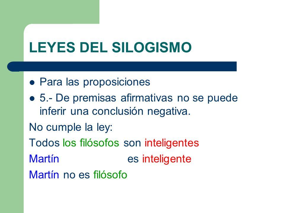 LEYES DEL SILOGISMO Para las proposiciones