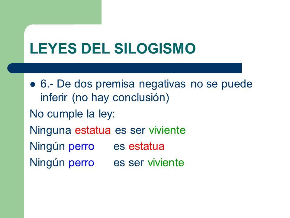 LEYES DEL SILOGISMO 6.- De dos premisa negativas no se puede inferir (no hay conclusión) No cumple la ley: