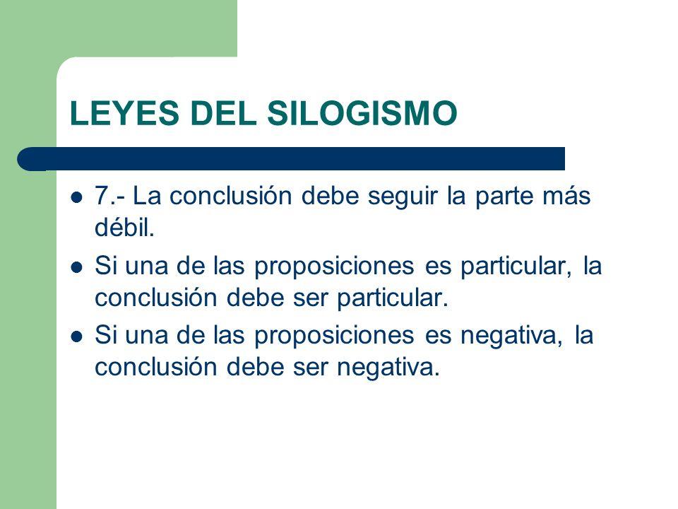LEYES DEL SILOGISMO 7.- La conclusión debe seguir la parte más débil.